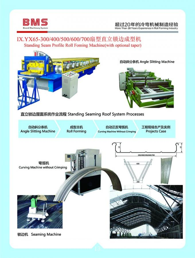 Auto Operation Standing Seam Metal Roof Machine 12-18m/Min CE SGS Approved